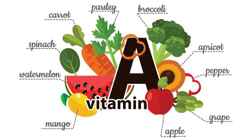 vitamin-a benefits
