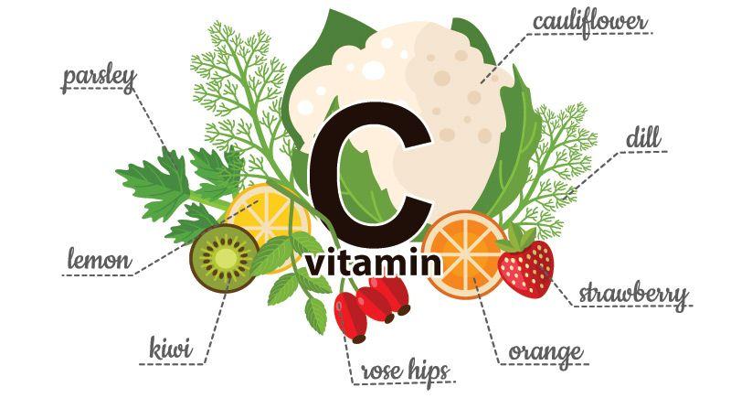 vitamin-c benefits