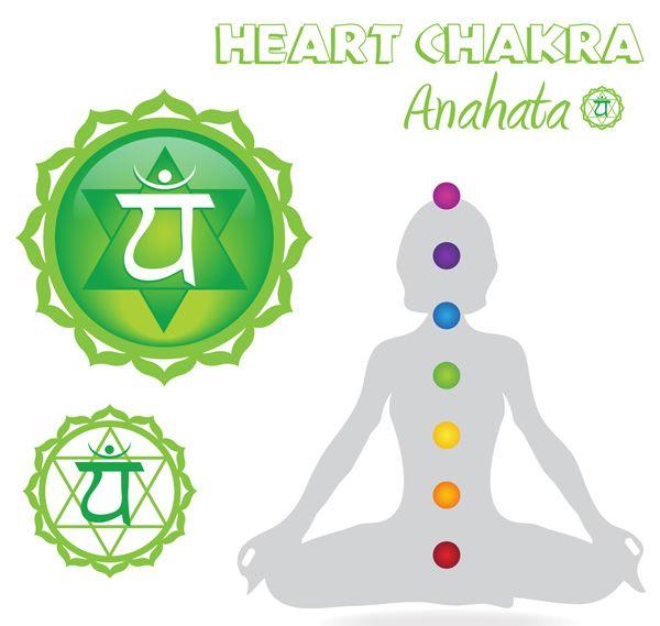 Chakra del corazon