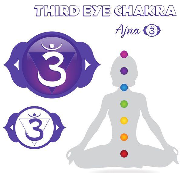 Chakra del tercer ojo