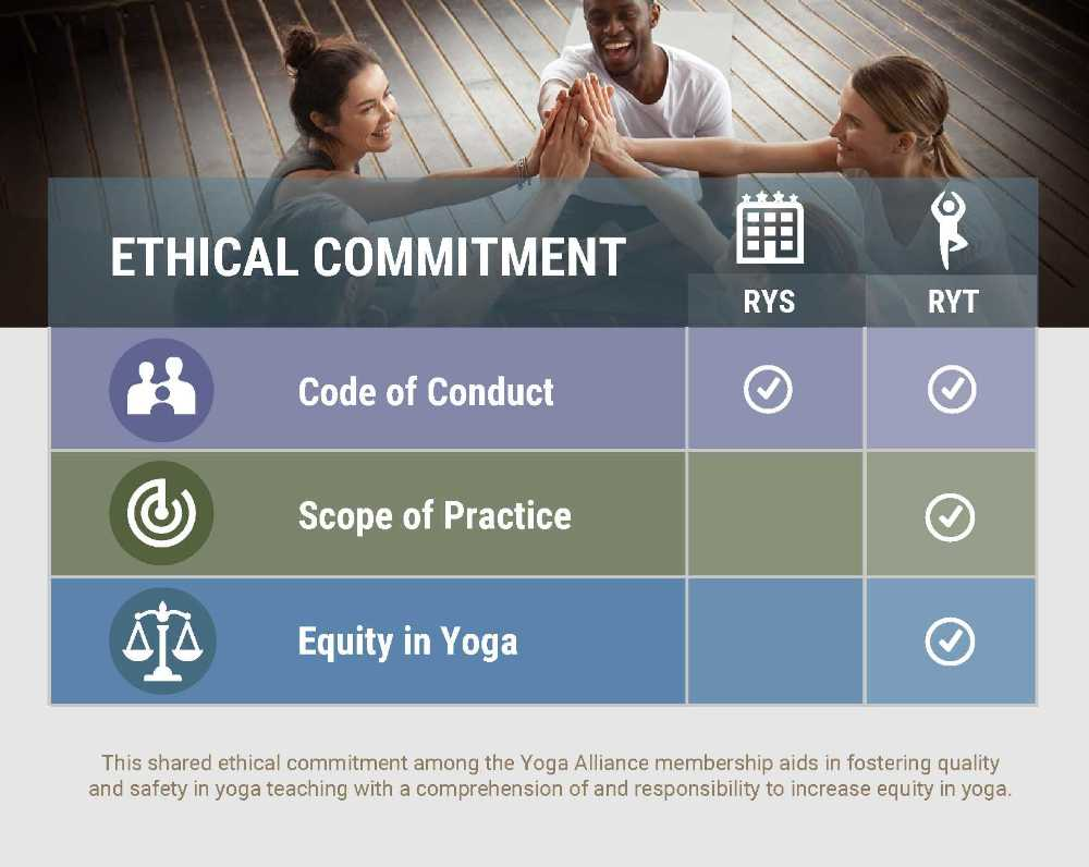 ethical commitment